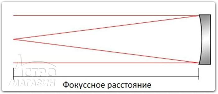 старые журналы радио - texnic.ru